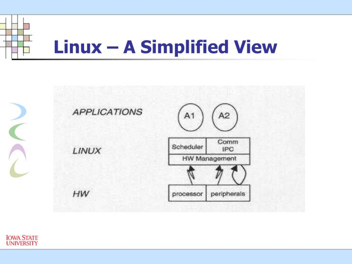 Linux – A Simplified View