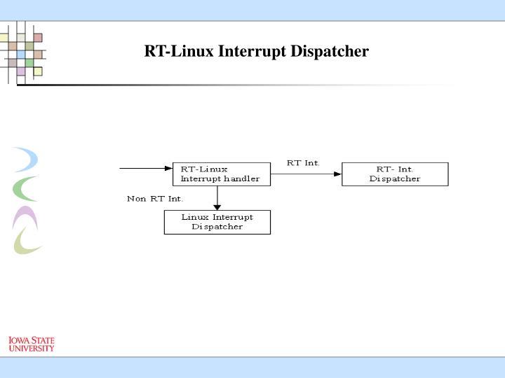 RT-Linux Interrupt Dispatcher
