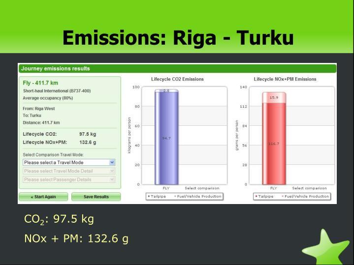 Emissions: Riga - Turku