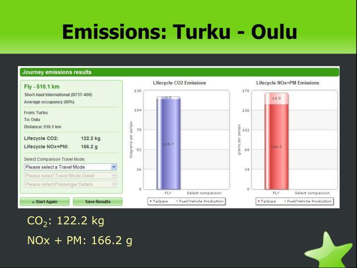 Emissions: Turku - Oulu