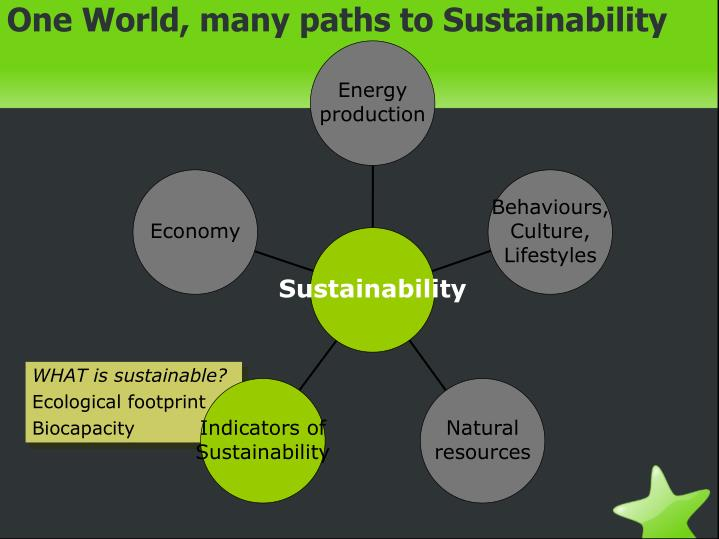 One World, many paths to Sustainability