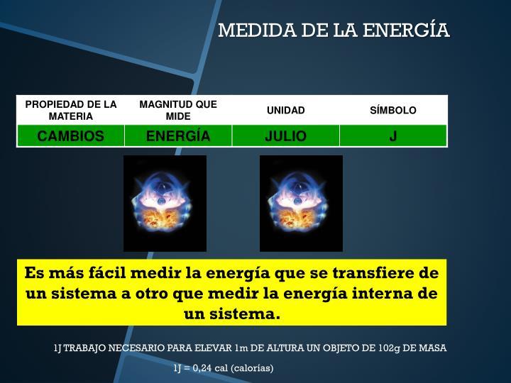 MEDIDA DE LA ENERGÍA