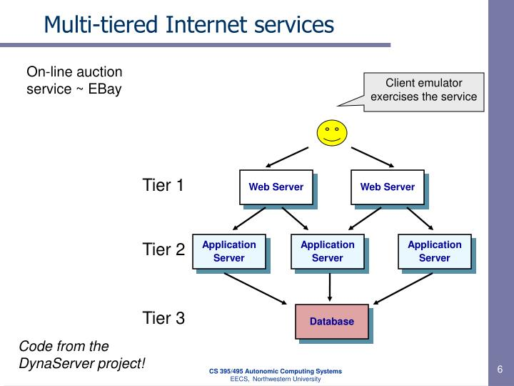 Multi-tiered Internet services