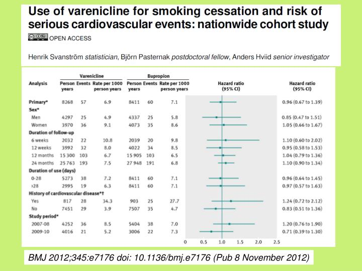 BMJ 2012;345:e7176 doi: 10.1136/bmj.e7176 (Pub 8 November 2012)
