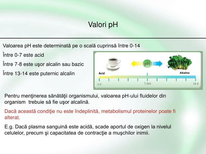 Valori pH
