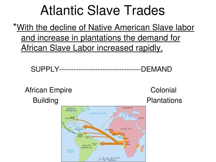 Atlantic Slave Trades