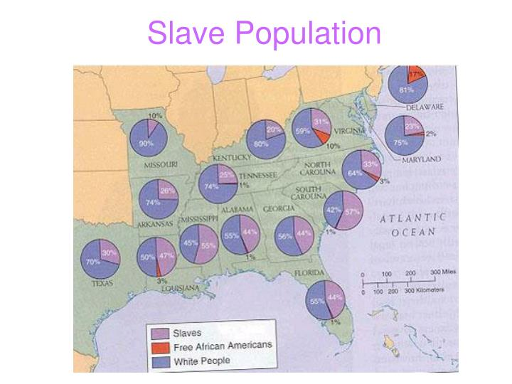Slave Population