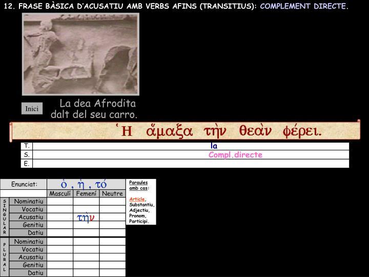 12. FRASE BÀSICA D'ACUSATIU AMB VERBS AFINS (TRANSITIUS):
