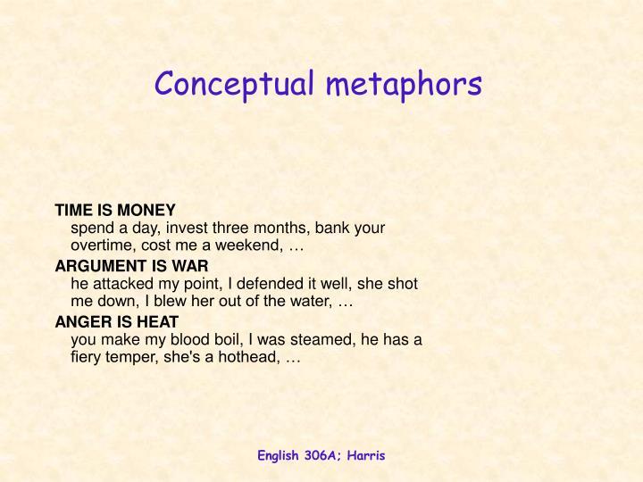 Conceptual metaphors