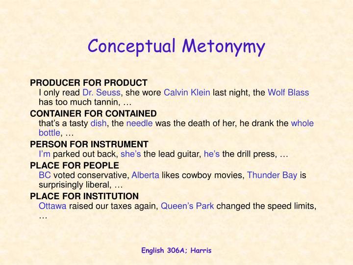 Conceptual Metonymy