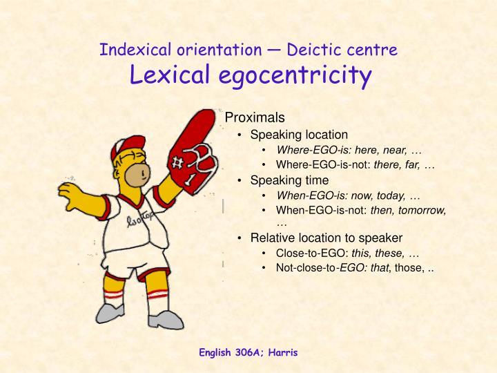 Indexical orientation — Deictic centre