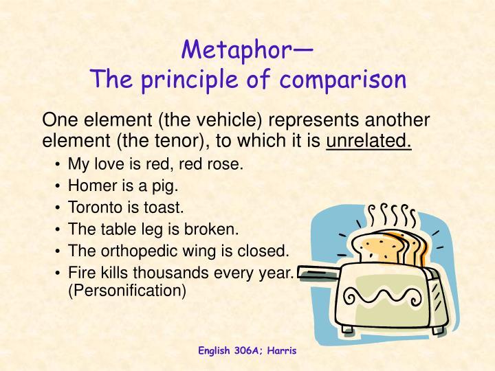 Metaphor—