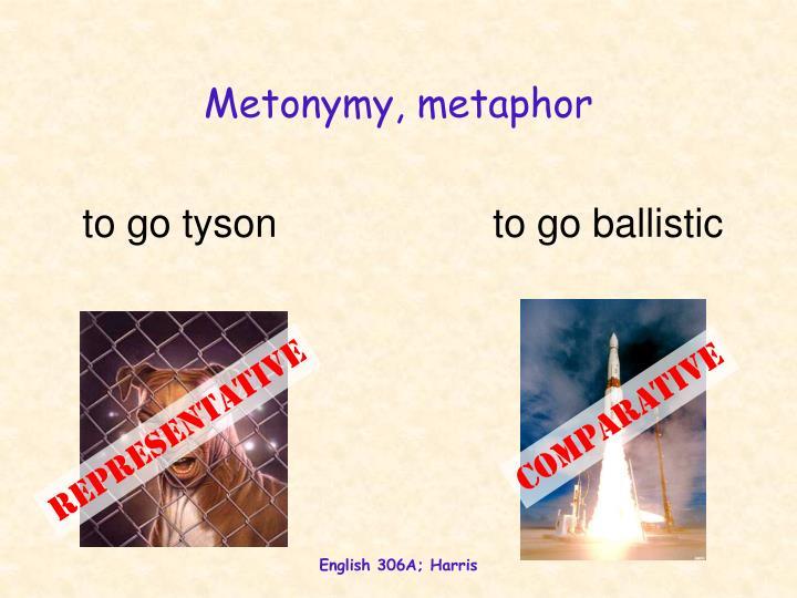 Metonymy, metaphor