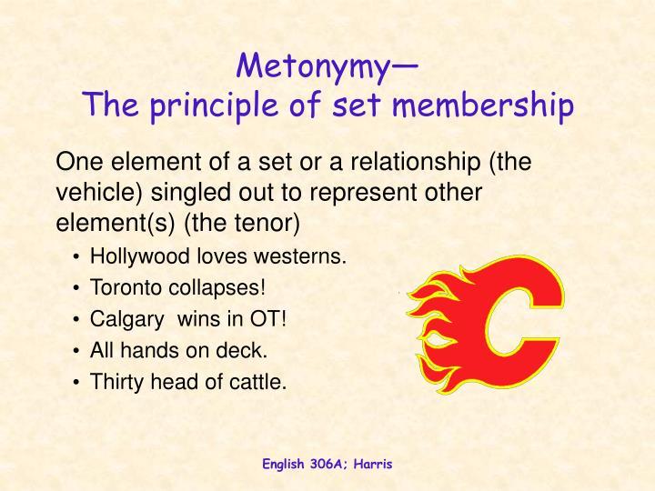 Metonymy—