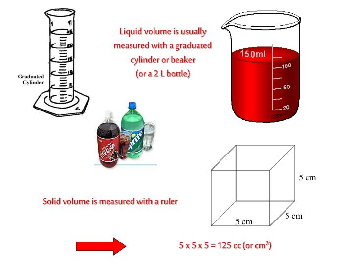 Liquid volume is usually measured with a graduated cylinder or beaker