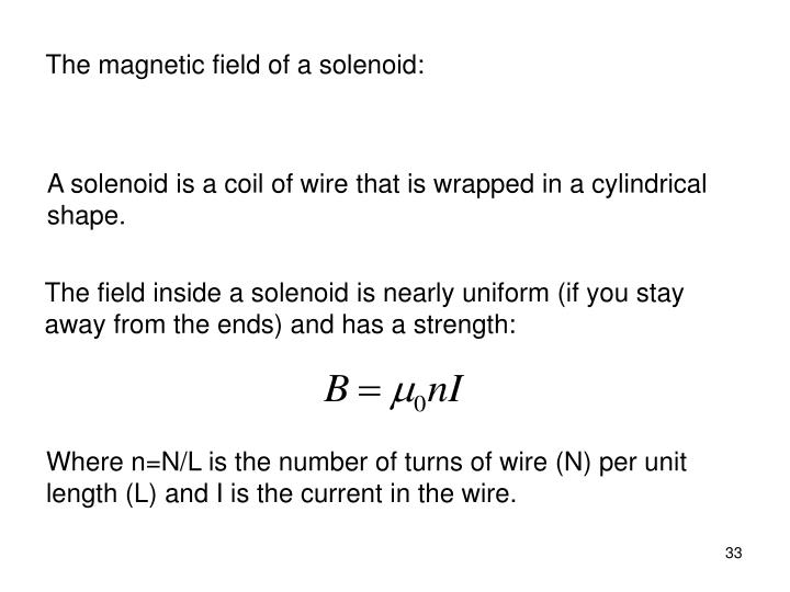 The magnetic field of a solenoid: