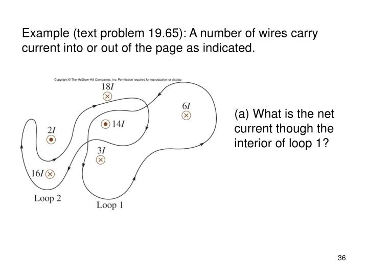 Example (text problem 19.65): A number of wires carry current into or out of the page as indicated.