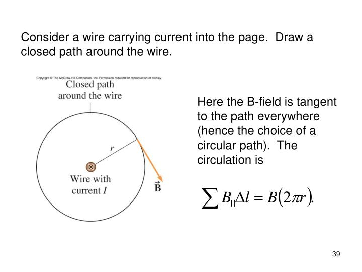 Consider a wire carrying current into the page.  Draw a closed path around the wire.