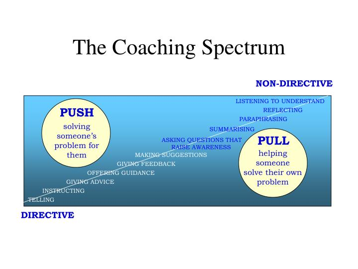 The Coaching Spectrum