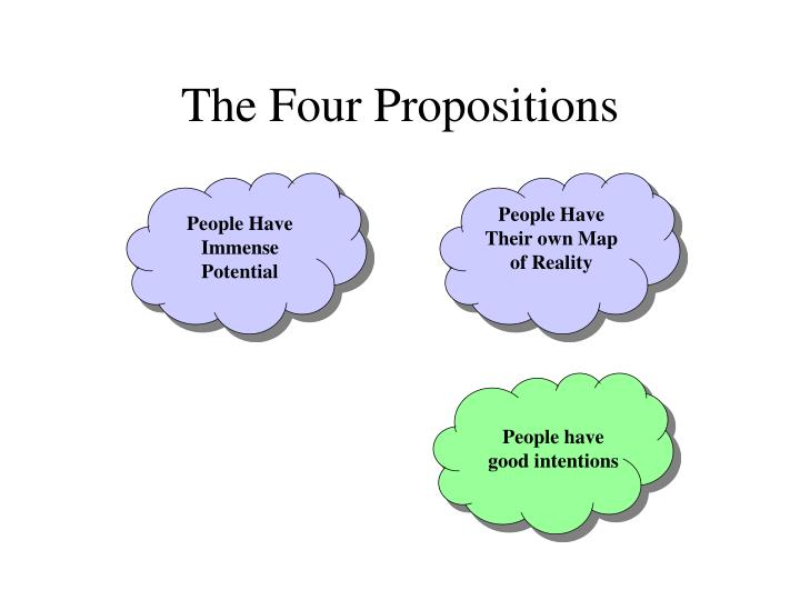 The Four Propositions