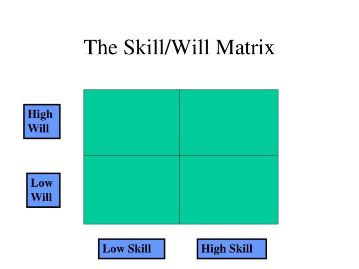 The Skill/Will Matrix