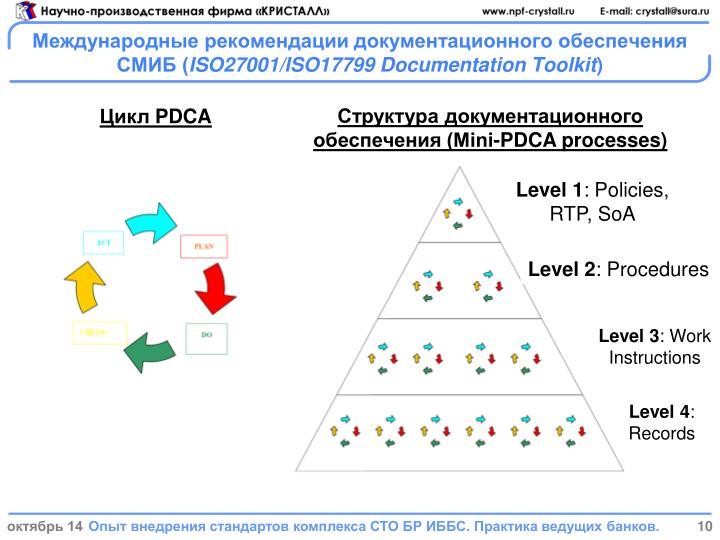 Международные рекомендации документационного обеспечения СМИБ (