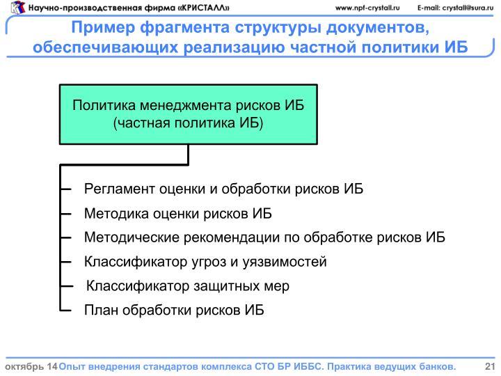 Пример фрагмента структуры документов, обеспечивающих реализацию частной политики ИБ