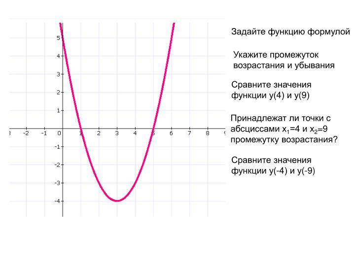 Задайте функцию формулой