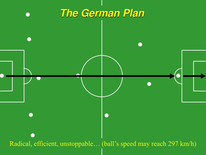 The German Plan