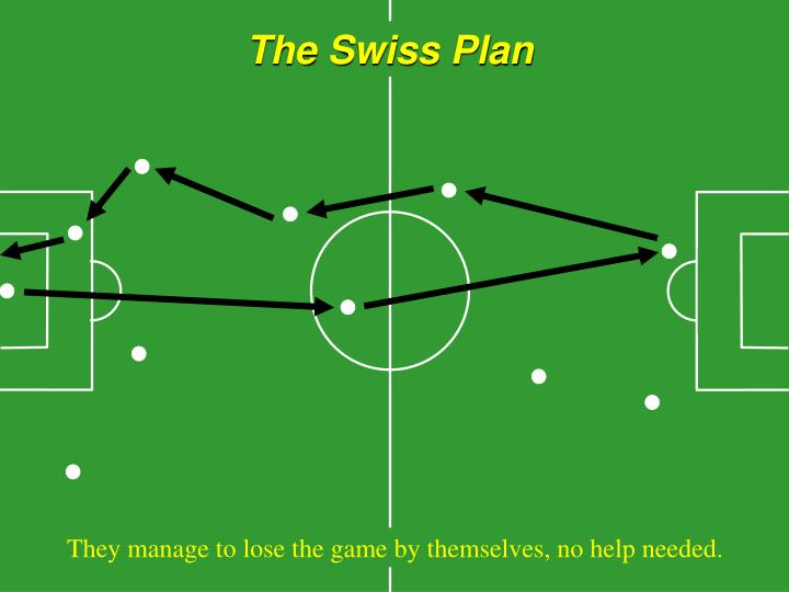 The Swiss Plan