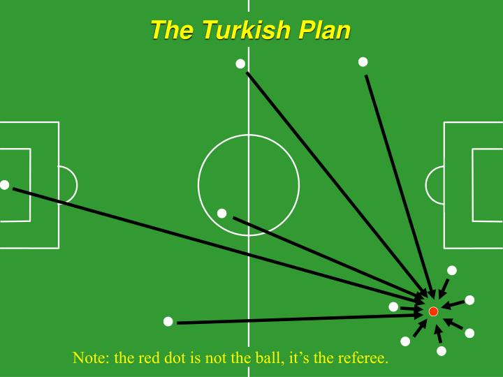 The Turkish Plan