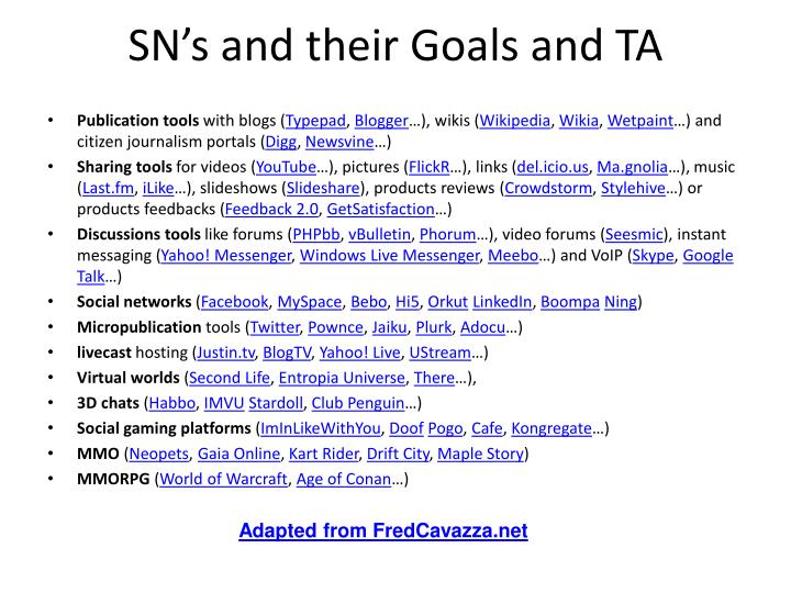 SN's and their Goals and TA