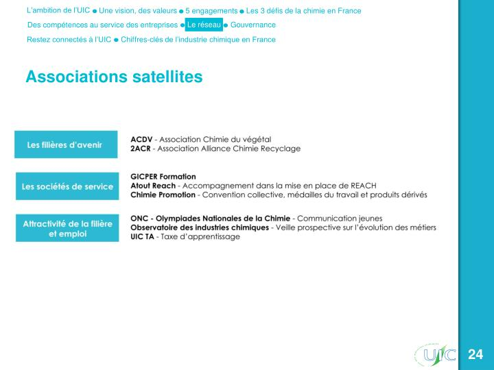 Associations satellites