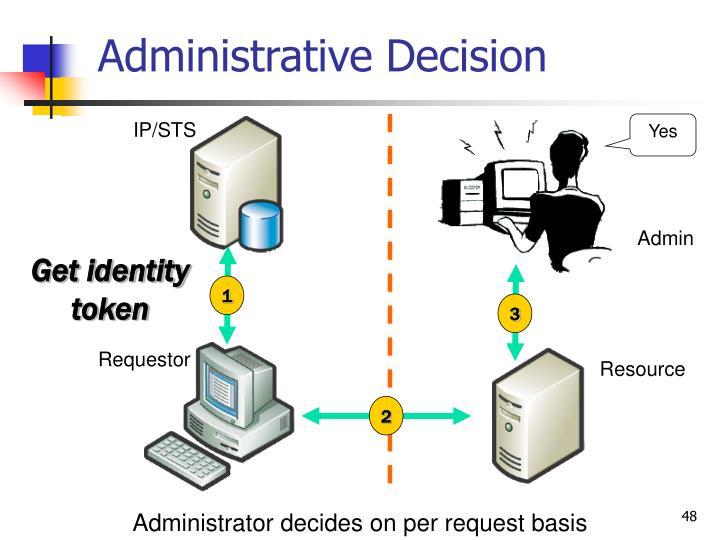Administrative Decision