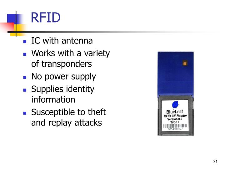 IC with antenna