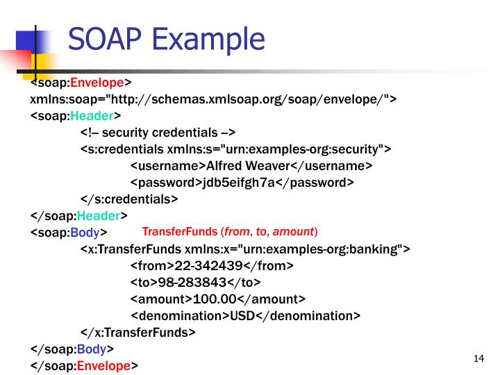 SOAP Example