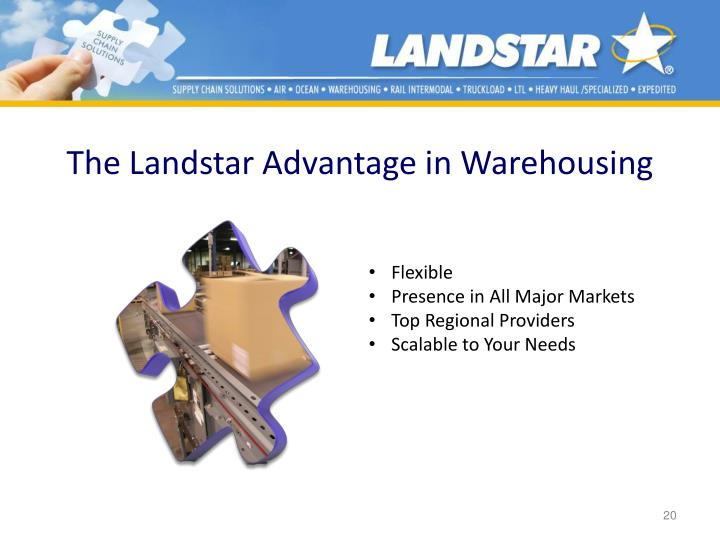 The Landstar Advantage in Warehousing