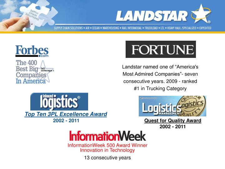"Landstar named one of ""America's Most Admired Companies""- seven consecutive years. 2009 - ranked..."