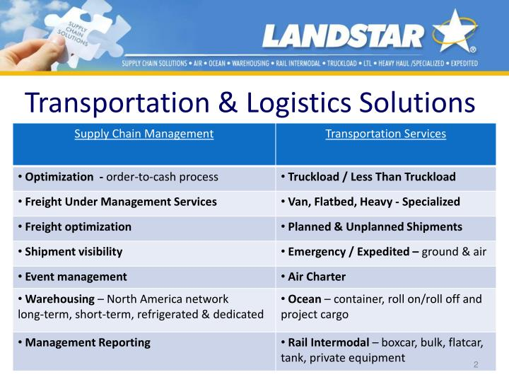 Transportation logistics solutions