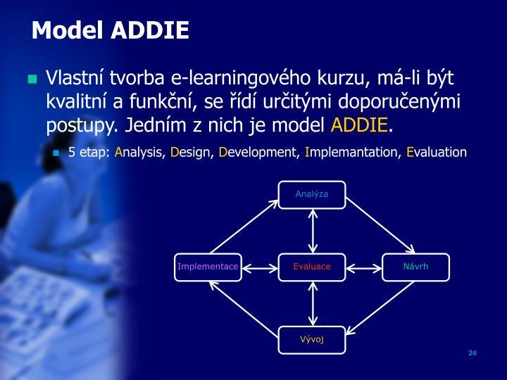 Model ADDIE