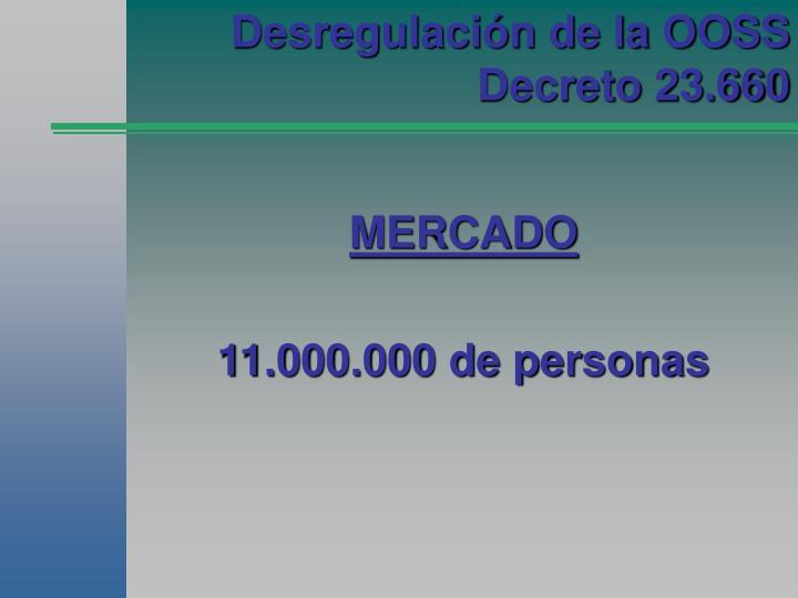 Desregulación de la OOSS Decreto 23.660