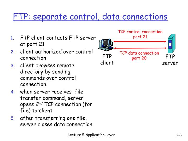 Ftp separate control data connections