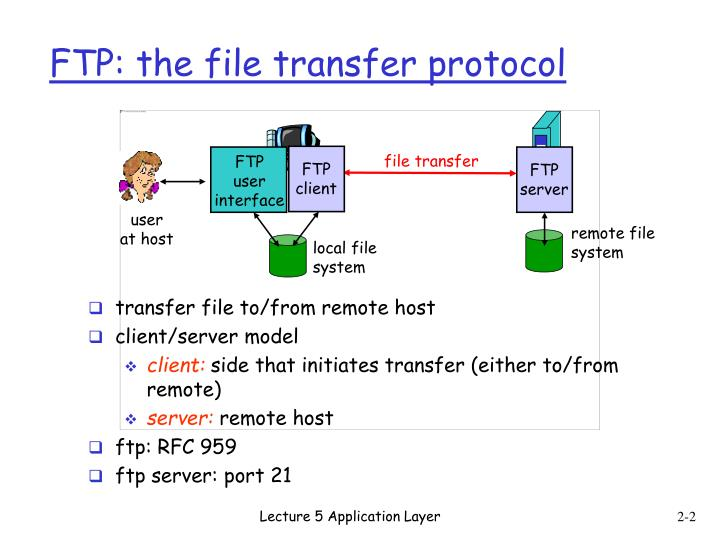 Ftp the file transfer protocol