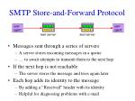 smtp store and forward protocol