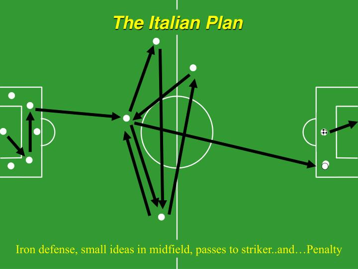 The Italian Plan
