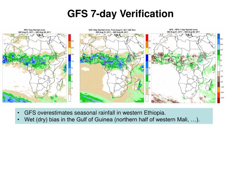 GFS 7-day Verification
