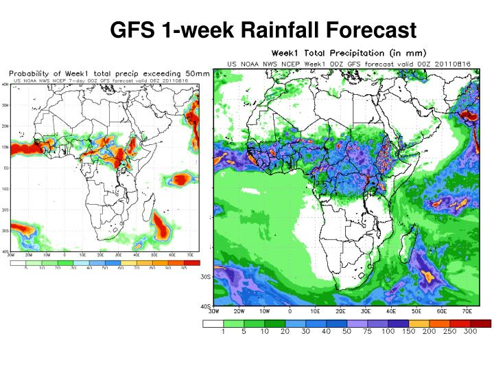 GFS 1-week Rainfall Forecast