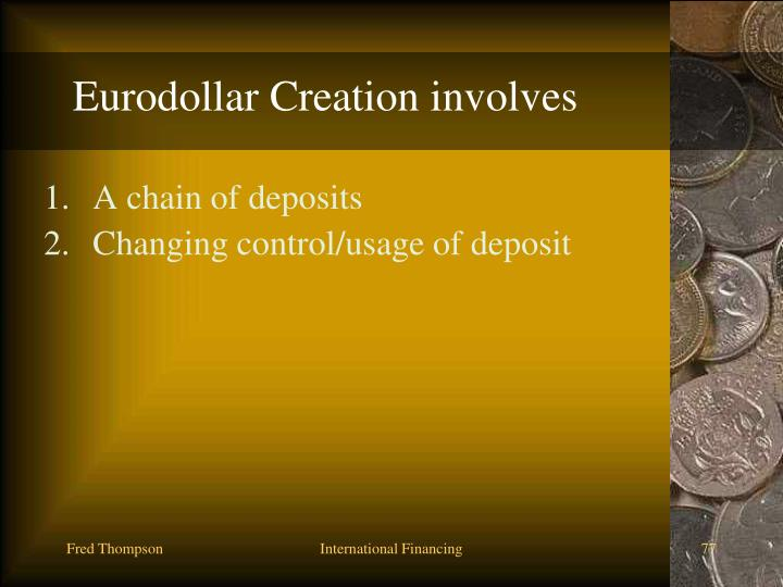 Eurodollar Creation involves