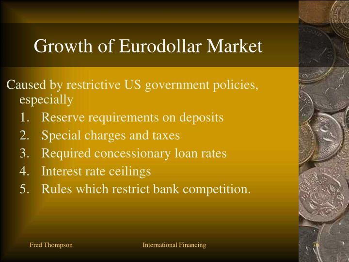Growth of Eurodollar Market
