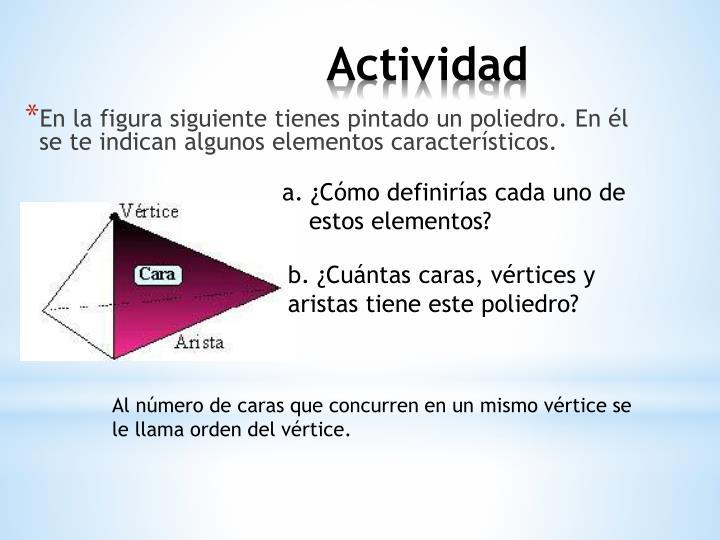En la figura siguiente tienes pintado un poliedro. En él se te indican algunos elementos característicos.